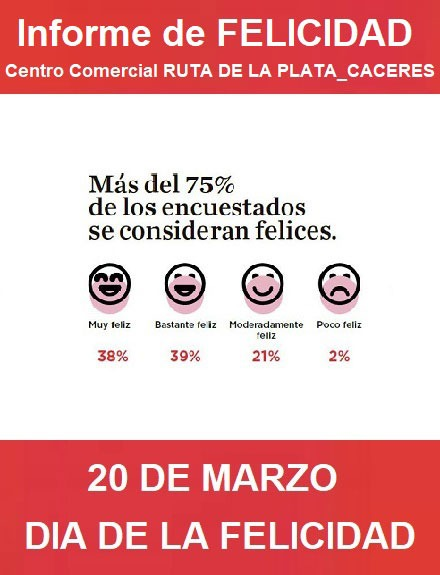 Informe de Felicidad